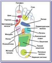 Массаж ног. ( Фут массаж )