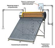 Купить солнечные коллекторы в Симферополе и весь Крым
