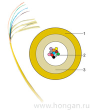 Внутриобъектовый распределительный (InLAN Distribution) кабель